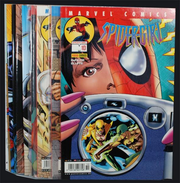 Spider-Girl Band 0-10 Comic Set